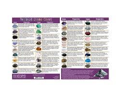 Information Chart Tumbled Stones 1 English