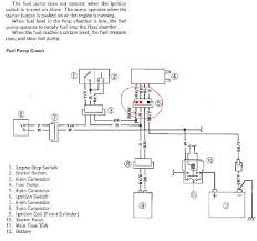 vn750 wiring diagram wiring diagram basic
