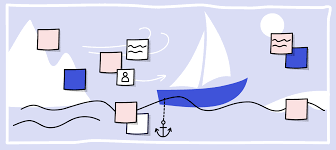 <b>Sailboat</b> Retrospective: How to Make One in 4 Steps | Miro