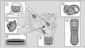 2007 volvo rse rear seat entertainment system dual screen Volvo Truck Wiring Diagrams at Volvo Xc90 Rear Entertainment System 2006 Wiring Diagram