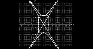 graph y2 25 2 x 5 9 1