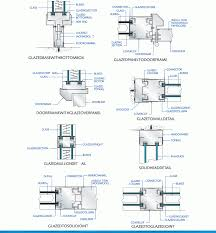 frameless glass wall system interior gl walls residential parion1 parion details dwg aluminium pdf avanti systems