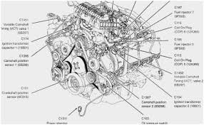 2004 ford f150 wiring diagram wonderfully fuel gauge wiring diagram 2004 ford f150 wiring diagram marvelous 2004 ford f 150 5 4 code p0022 error of