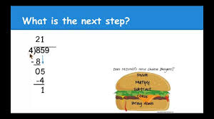 Long Division Process Chart Does Mcdonalds Serve Cheese Burgers A Long Division Strategy