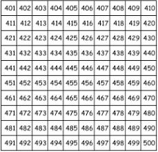 Three Hundred Chart