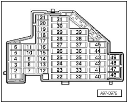 audi a fuse box diagram audi image wiring diagram 2006 audi a3 fuse box audi get image about wiring diagram on audi a6 fuse