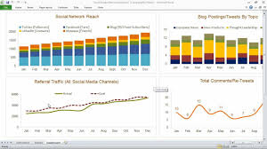 social media dashboard social media marketing dashboard youtube