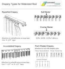 dry heading types for motorized rod