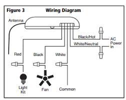 wiring diagram for hunter ceiling fan light amazing bedroom wiring diagram for hunter ceiling fan light nice ceiling light fixtures living room ceiling lights