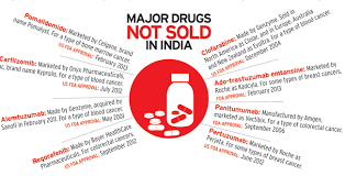 type of drugs some new cancer drugs are still not available in india