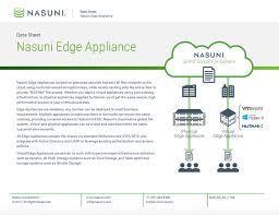 The Nasuni Edge Appliance