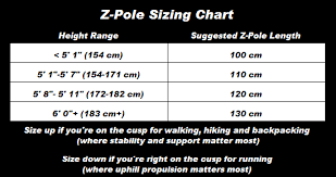 Hiking Pole Height Chart 28 High Quality Hiking Pole Size Chart