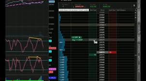 Live Trade Ym Mini Dow Futures Dow Jones Chart