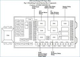 2000 ford explorer power distribution box diagram awesome wedclix 2004 ford explorer fuse panel diagram at 2004 Ford Explorer Fuse Box Diagram