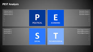 Pest Analysis Template The Pest Analysis For Powerpoint Presentationload Blog