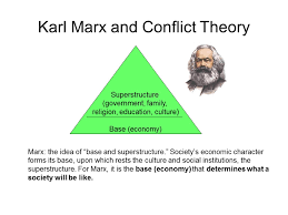 office space cover. Office Space And Marxs Conflict Theory Essay Marx \u0026 Perspective Elite Cover
