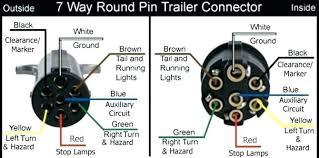 7 pin wiring diagram ford plug wiring diagram also medium size of 7 pin wiring diagram ford plug wiring diagram also medium size of wiring diagram for 7 pin ford seven plug ford 7 way trailer plug wiring diagram