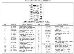 98 f150 fuse diagram under dash electrical work wiring diagram \u2022 98 f150 xlt fuse box diagram 98 f150 fuse box 1 snapshoot luxury under dash and relay diagram rh tunjul com ford e 150 fuse box diagram 98 ford f150 fuse diagram under dash