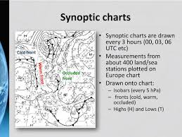 Ppt Synoptic Charts Powerpoint Presentation Free Download