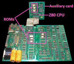 pcbs not all ms pac man pcbs that you ll today have an auxiliary card this is because the ribbon cable connection can become problematic age