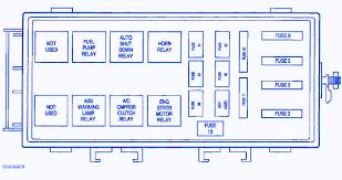 1994 dodge ram 2500 fuse box diagram unique 2005 dodge durango 2003 dodge ram 2500 fuse box problems 1994 dodge ram 2500 fuse box diagram best of 98 dodge neon diagram wiring diagram of