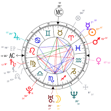 Astrology And Natal Chart Of Adam Levine Born On 1979 03 18