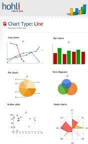 Online Chart Builder Hohli Charts Online Charts Builder To Create Bar Graph