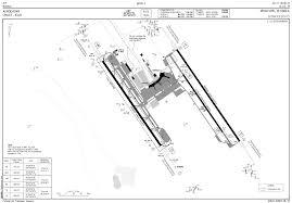 Lpma Airport Charts Uudd Moscow Domodedovo Airport Opennav