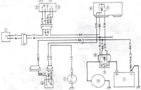 1996 kawasaki zzr250 electric starter circuit diagram
