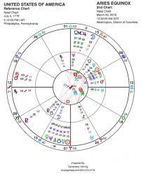 Navigating The Celestial Blue Light Lady