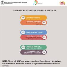 Aadhar Rate Chart 2017