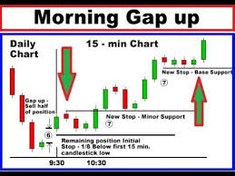 1 Minute Live Trading Binary Options Candlestick Tutorial Strategy