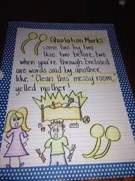 Quotation Marks Anchor Chart Grammar Review Skills Lessons Tes Teach