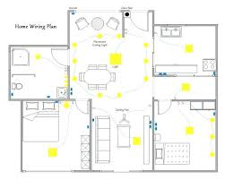 house wiring diagram diagram home wiring plan diagrams for line basic house diagram intended for house