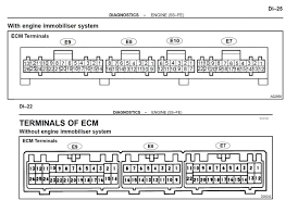 wiring diagram for 2002 isuzu axiom wirdig gmc w4500 wiring diagram on isuzu axiom wiring harness diagram