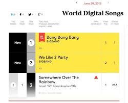 Billboard Charts 2006 Bigbang Hold 1 2 Spot On Billboards World Digital