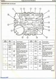 2004 ford explorer stereo wiring diagram pics 2004 ford explorer 1997 ford f150 fuse box diagram under dash 2002 ford explorer fuse 2004 ford
