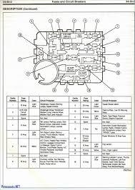 2004 ford explorer fuse diagram daytonva150 1997 ford f150 fuse box diagram under dash 2002 ford explorer fuse 2004 ford