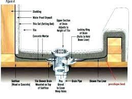 mud set shower pan shower pan liner install mortar how to make a mud set shower mud set shower pan