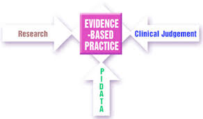 fresh essays difference between critical thinking and nursing ideas about evidence based nursing nursing critical thinking and clinical judgment