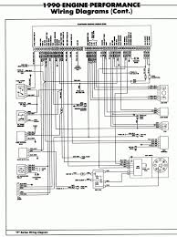 tbi harness diagram wiring diagram essig standalone wiring harness schematics wiring library tbi harness diagram gm tbi diagram electronic wiring diagrams 89