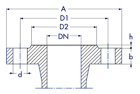 Ansi Flange Dimensions Chart Ansi B16 5 Flange Dimensional Sizes 3 To 10 Inches Table