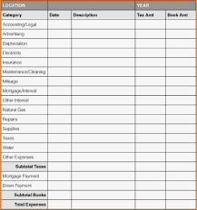 Business Expense Tracking Spreadsheet With Small Business Expenses