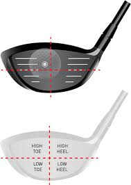 Smash Factor Chart What Is Smash Factor How Can It Help My Golf Game
