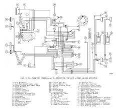 tom 'oljeep' collins fsj wiring page Truck Wiring Schematics Truck Wiring Schematics #36 chevy truck wiring schematics