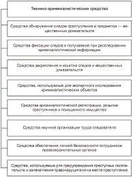 Пример курсового проекта по деталям Курсовая работа пример оформления 5 618 гост оформление
