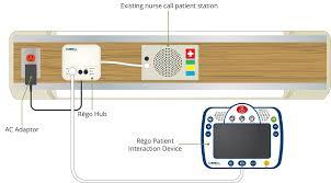 patient nurse call pillow speaker wiring diagram wiring TekTone Ir 311E Nurse Call Wiring-Diagram rego installation curbell medical tektone intercom wiring diagram patient nurse call pillow speaker wiring diagram