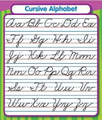 Free Printing and Cursive Handwriting Worksheets moreover Nabataea  Writing Charts furthermore Worksheet  Cursive Alphabet Chart  Wosenly Free Worksheet besides Free Printable Cursive Alphabet Chart   Printable Maps moreover Cursive Writing poster by Chart Media   Chart Media also  together with Cursive Letter Chart   gplusnick additionally  as well Cursive   Wikipedia as well Cursive Letters   Dr  Odd moreover Chart  Cursive Letters Chart. on latest cursive writing chart
