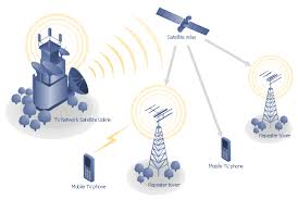 mobile satellite tv network diagram building networks phone mobile satellite tv diagram tree satellite dish satellite radio waves office
