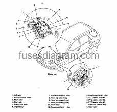 fuse box kia sportage 2 fuses and relay kia sportage 2